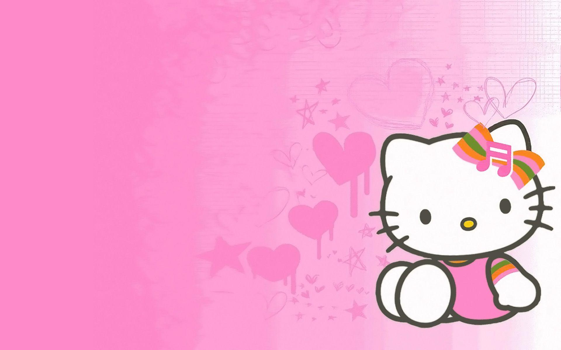 How to make Personalized Cat Wallpaper
